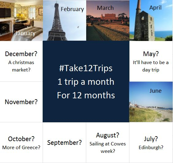 #Take12Trips – the first 3 months!